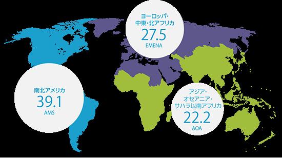 Nestlé and Globalization